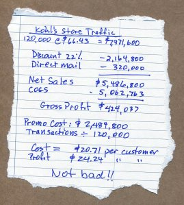 Bottom line: a profit with every sale.